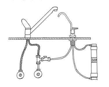 Dionela under sink schematic