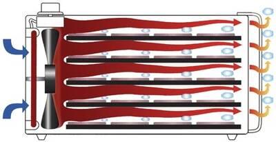 Excalibur horizontal airflow