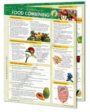 raw-foods-vegetarianism-food-combining-info-chart-0-484170969