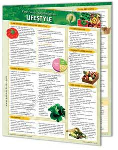 raw-foods-vegetarianism-lifestyle-info-chart